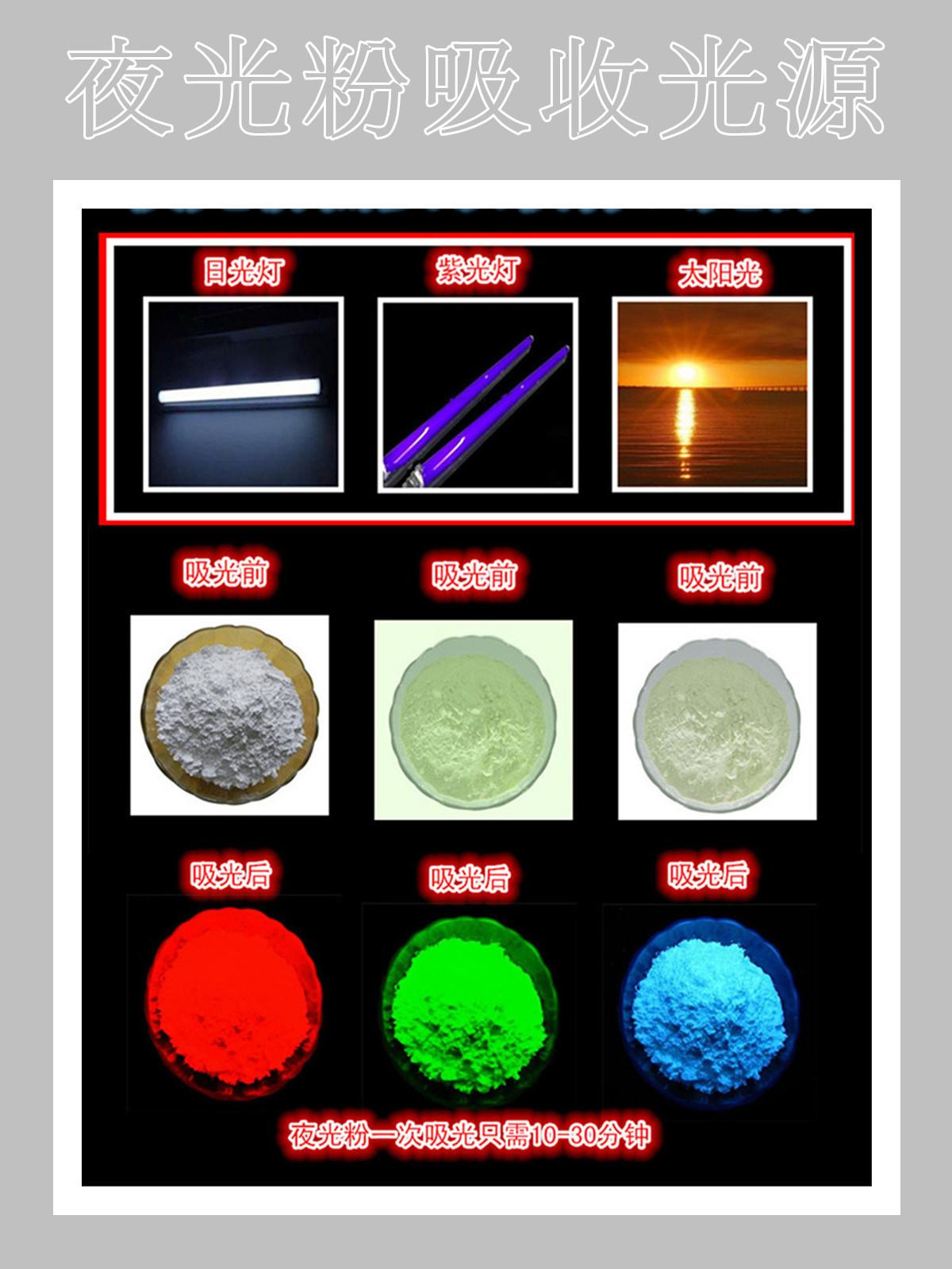 夜光粉吸收光源.jpg
